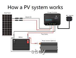 Renogy 30W 50W 80W 100W Mono Solar Panel 12V Volt Off Grid Power RV Boat