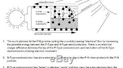 SOLAR POWER Build your own Panels Off the Grid Solar Energy 28 Books on CD